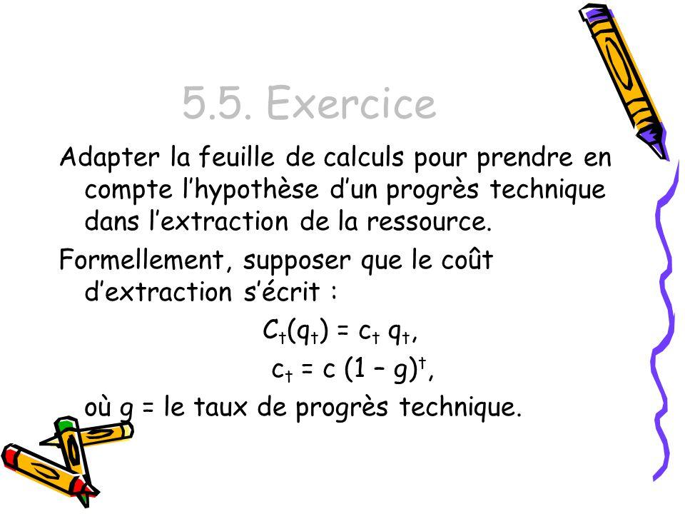 5.5. Exercice Adapter la feuille de calculs pour prendre en compte l'hypothèse d'un progrès technique dans l'extraction de la ressource.