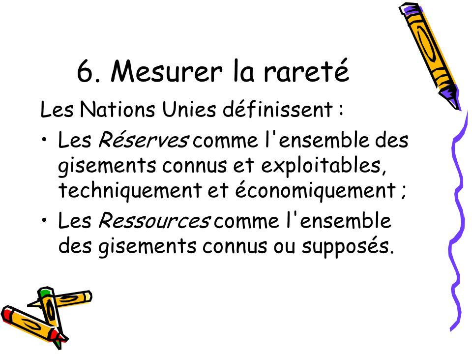 6. Mesurer la rareté Les Nations Unies définissent :
