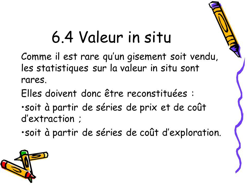 6.4 Valeur in situ Comme il est rare qu'un gisement soit vendu, les statistiques sur la valeur in situ sont rares.