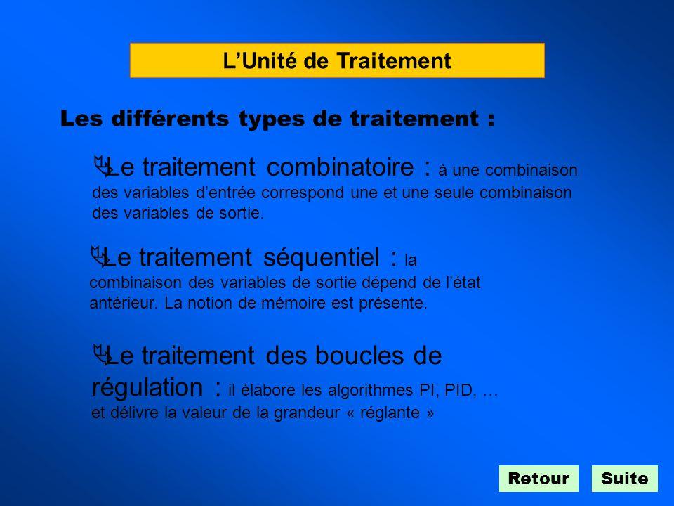 L'Unité de Traitement Les différents types de traitement :