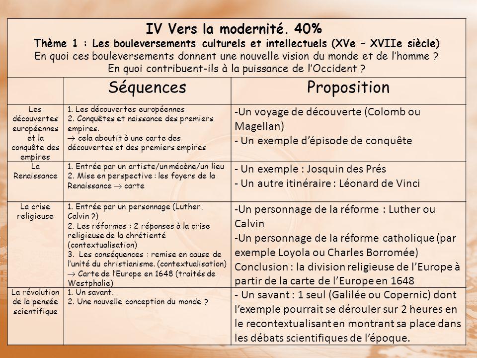 Séquences Proposition IV Vers la modernité. 40%