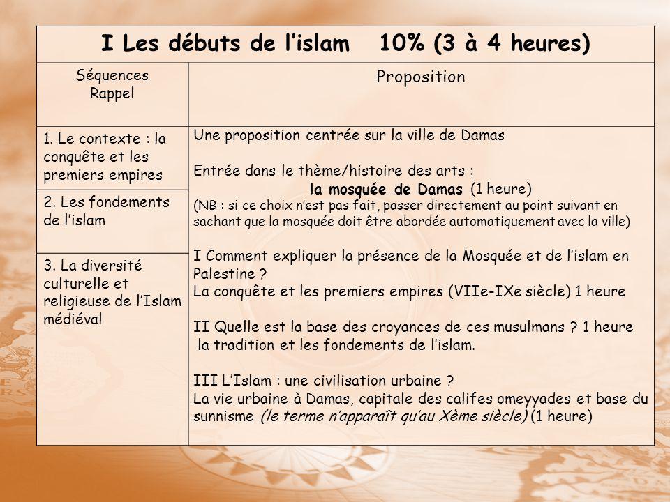 I Les débuts de l'islam 10% (3 à 4 heures)