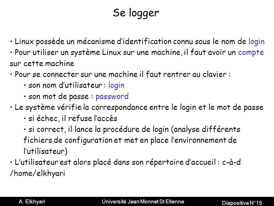 Se logger Linux possède un mécanisme d'identification connu sous le nom de login.