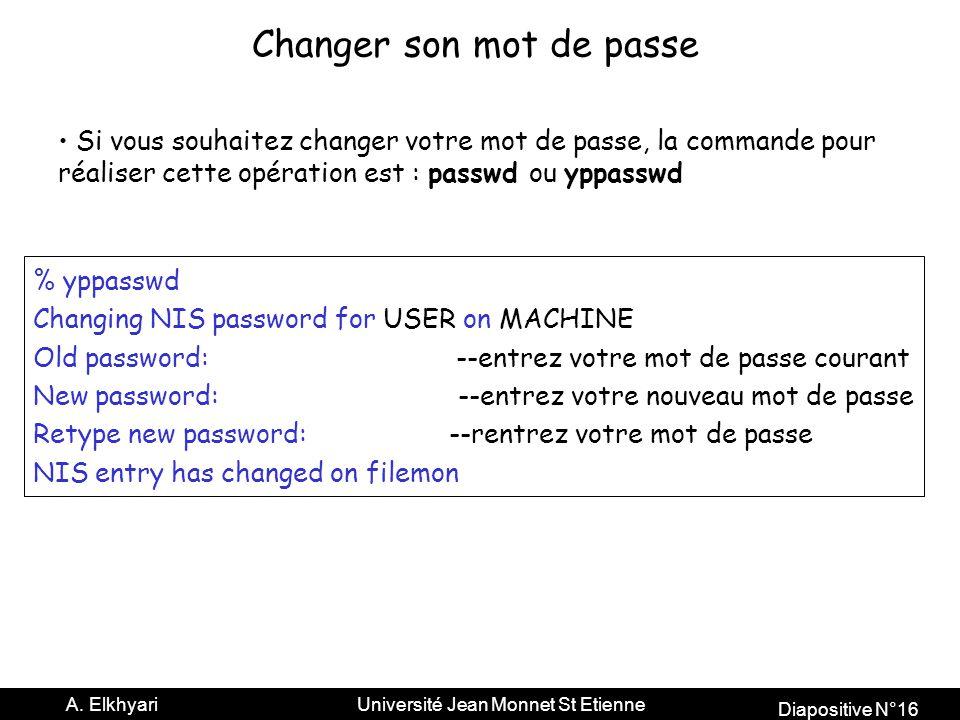 Changer son mot de passe