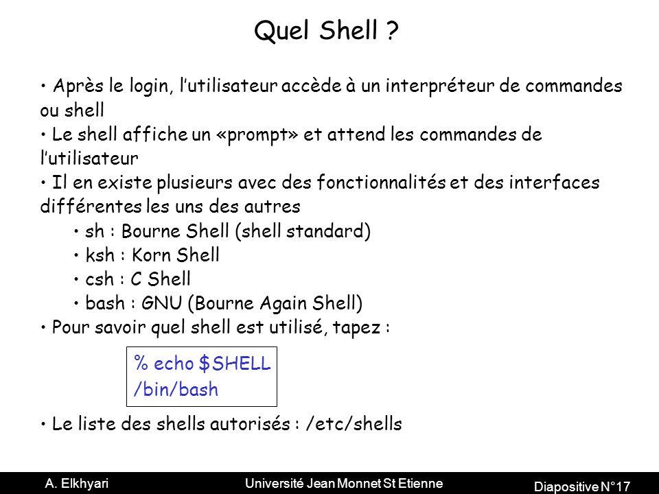 Quel Shell Après le login, l'utilisateur accède à un interpréteur de commandes ou shell.