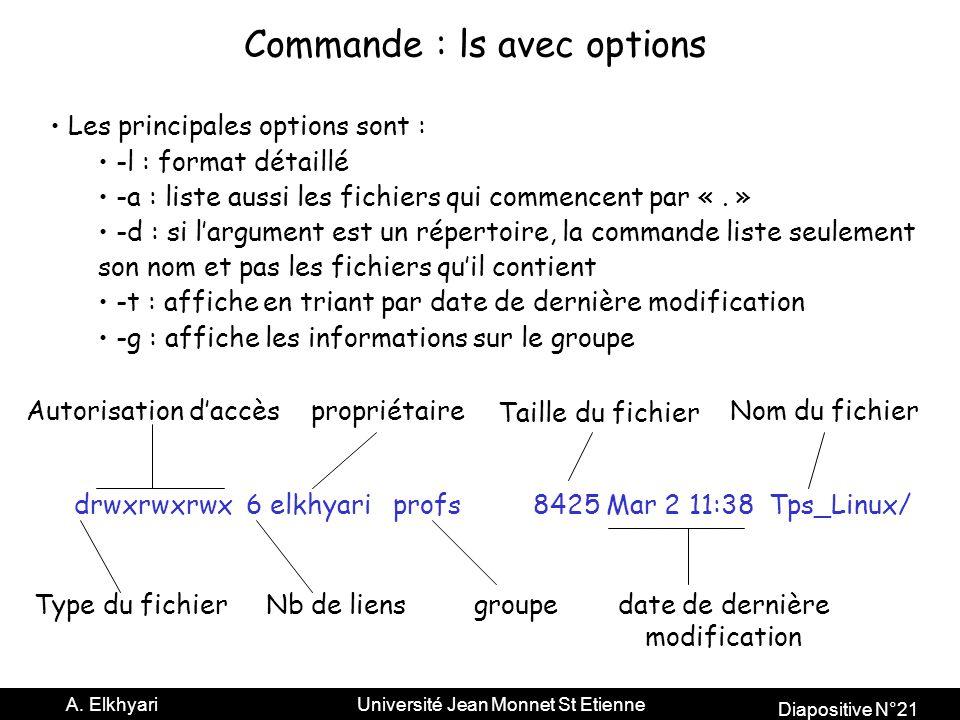 Commande : ls avec options