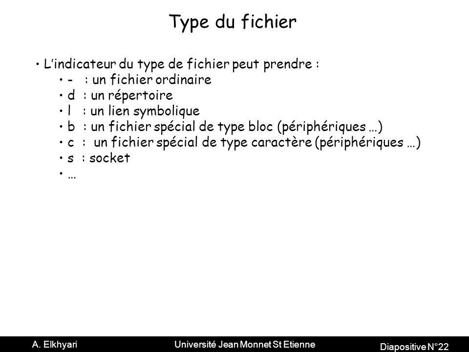 Type du fichier L'indicateur du type de fichier peut prendre :