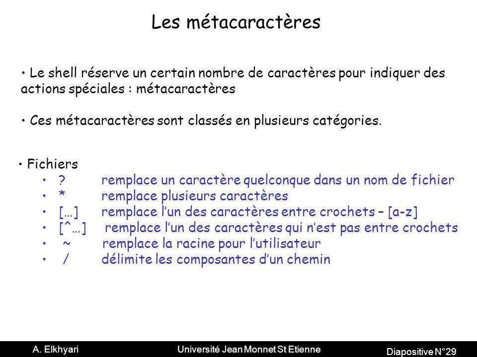 Les métacaractères Le shell réserve un certain nombre de caractères pour indiquer des. actions spéciales : métacaractères.