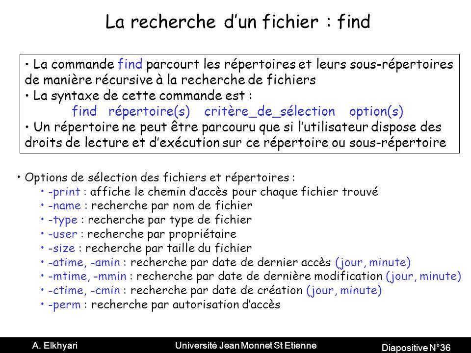 La recherche d'un fichier : find