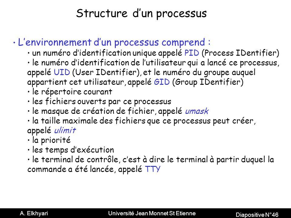 Structure d'un processus