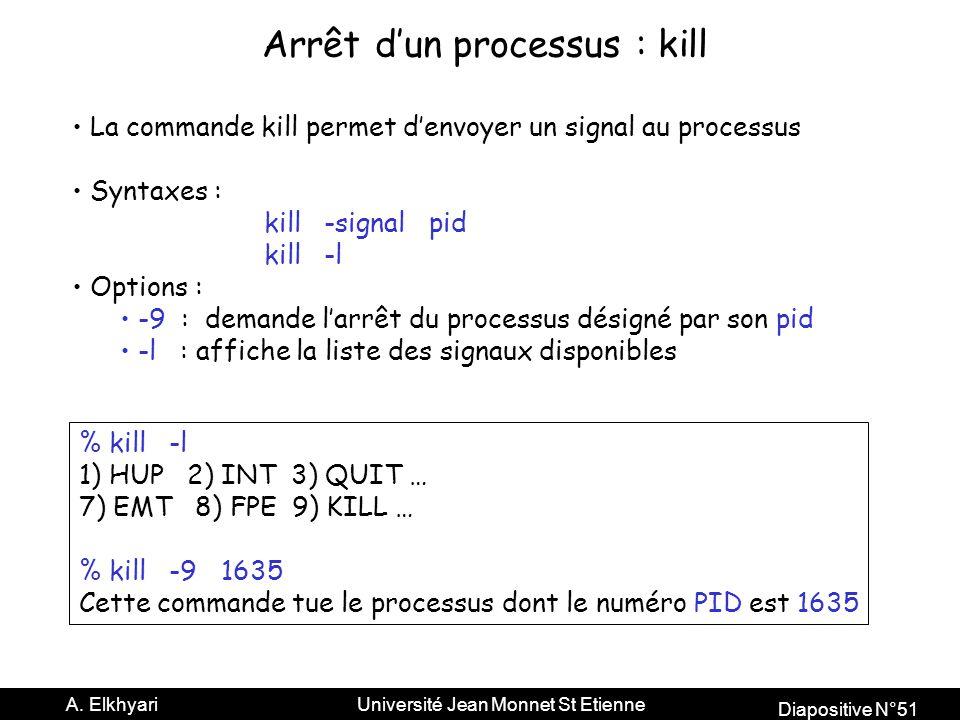 Arrêt d'un processus : kill