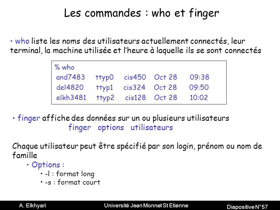 Les commandes : who et finger