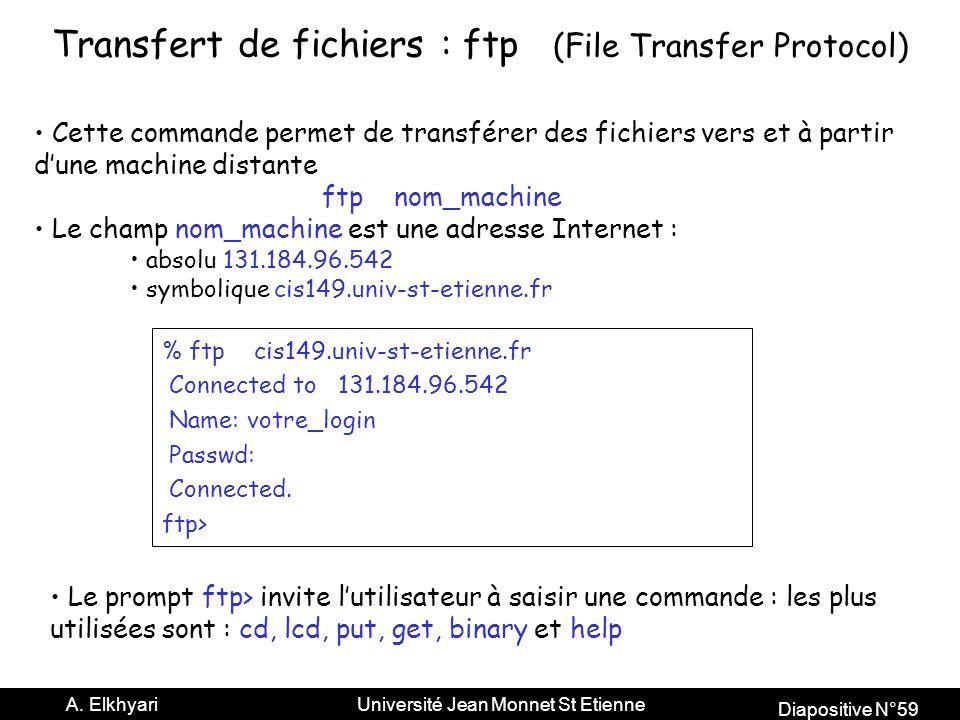 Transfert de fichiers : ftp (File Transfer Protocol)