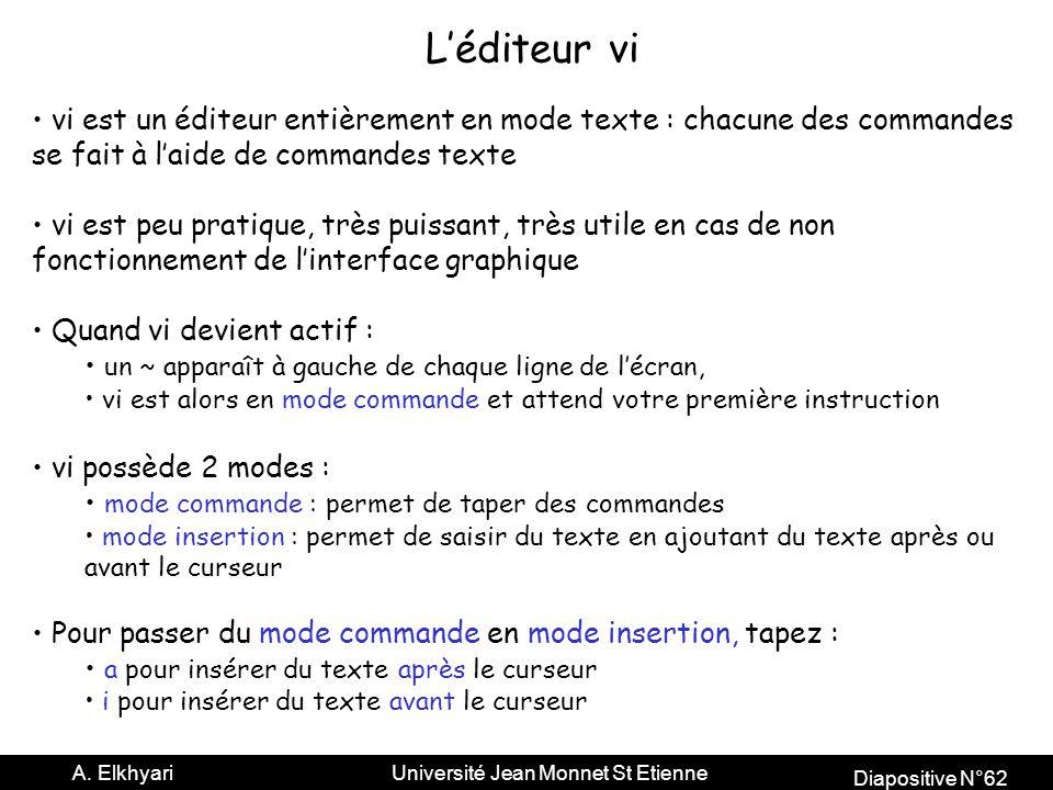 L'éditeur vi vi est un éditeur entièrement en mode texte : chacune des commandes. se fait à l'aide de commandes texte.
