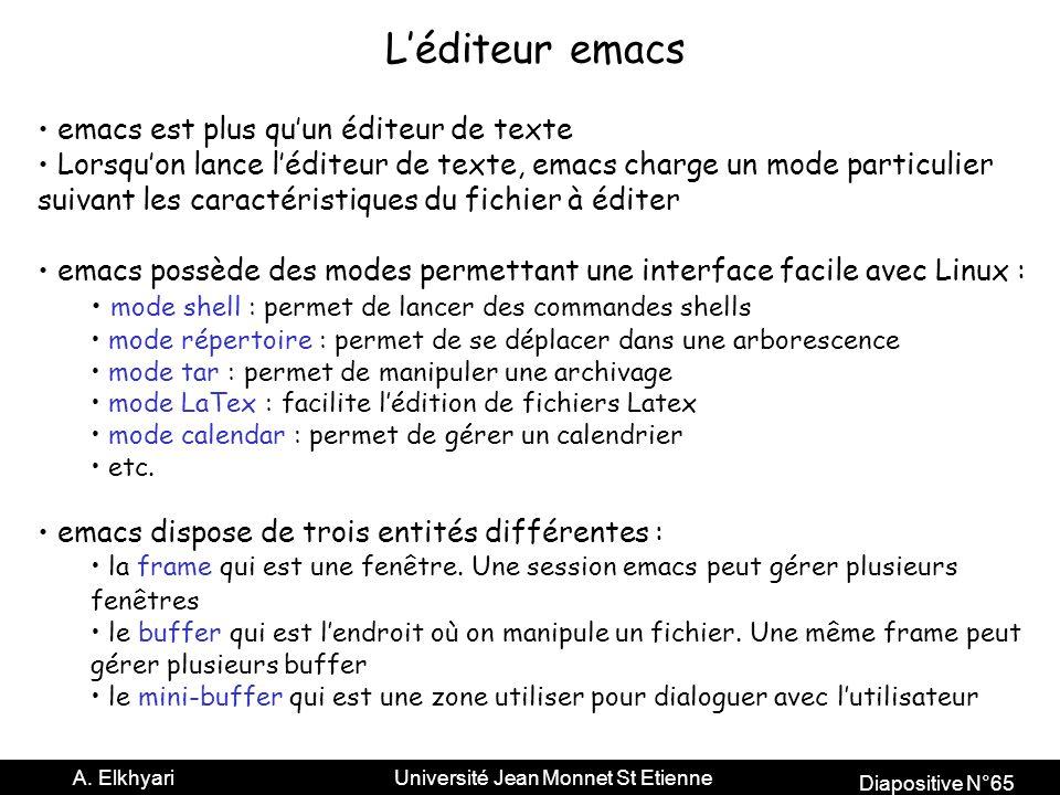 L'éditeur emacs emacs est plus qu'un éditeur de texte