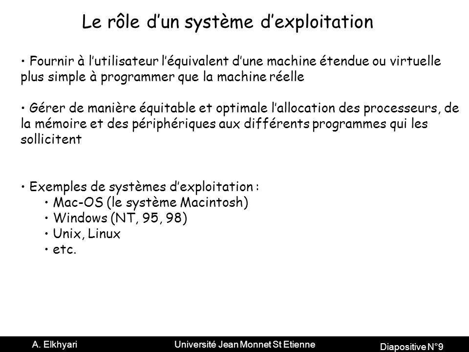 Le rôle d'un système d'exploitation