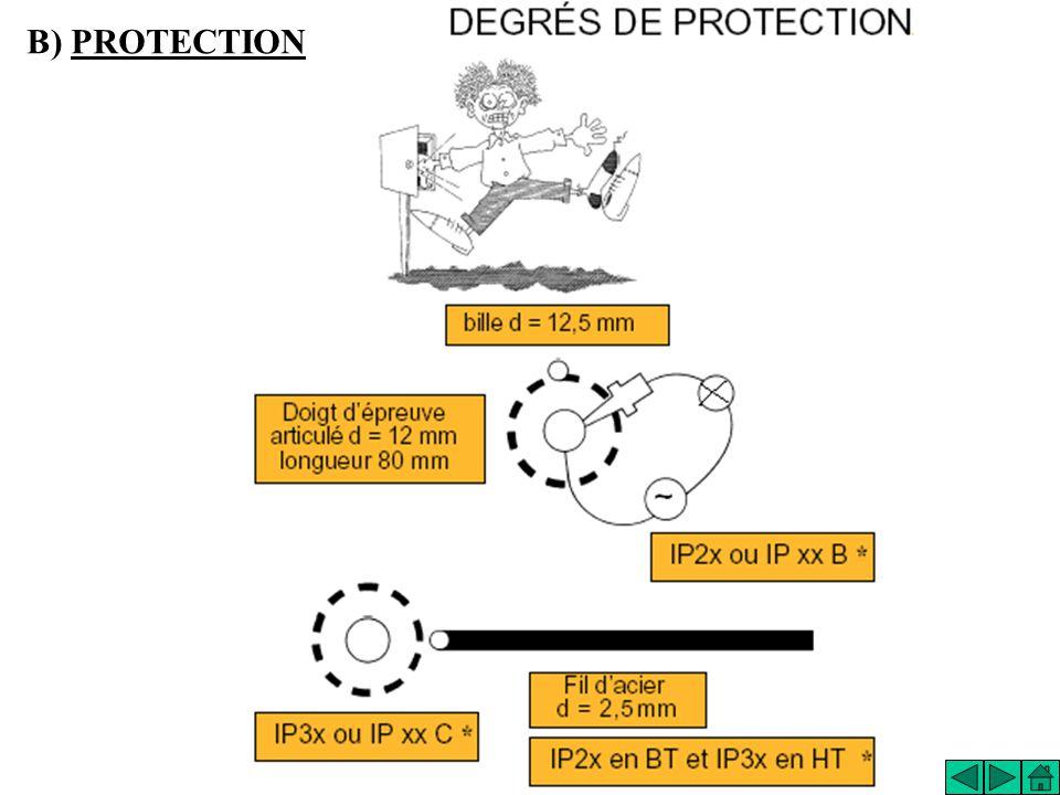 B) PROTECTION