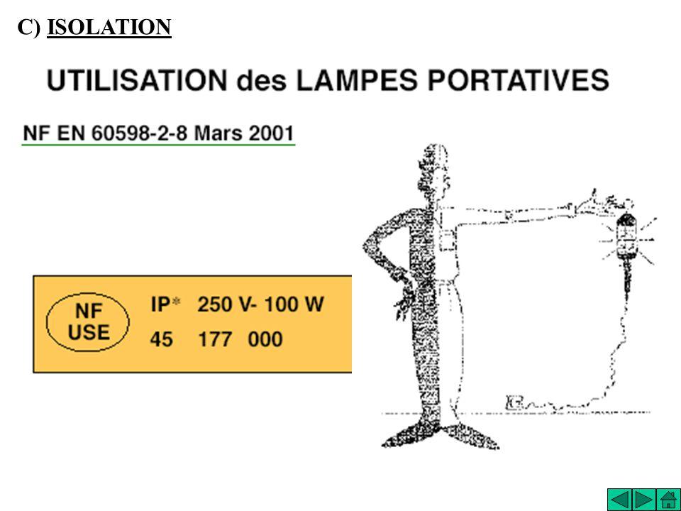 C) ISOLATION