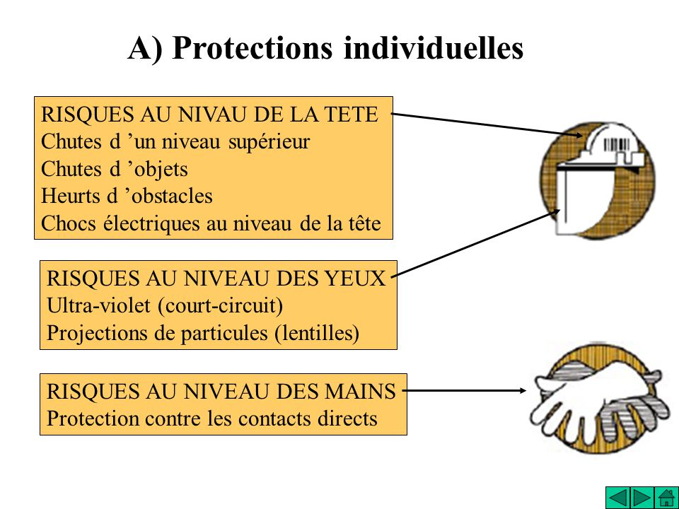 A) Protections individuelles