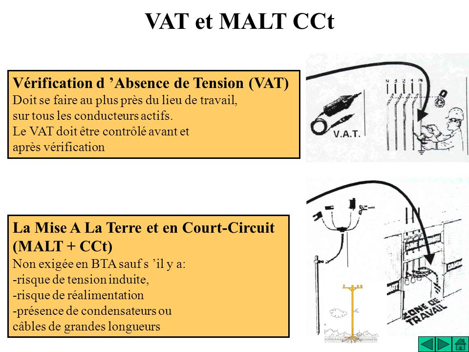 VAT et MALT CCt Vérification d 'Absence de Tension (VAT)