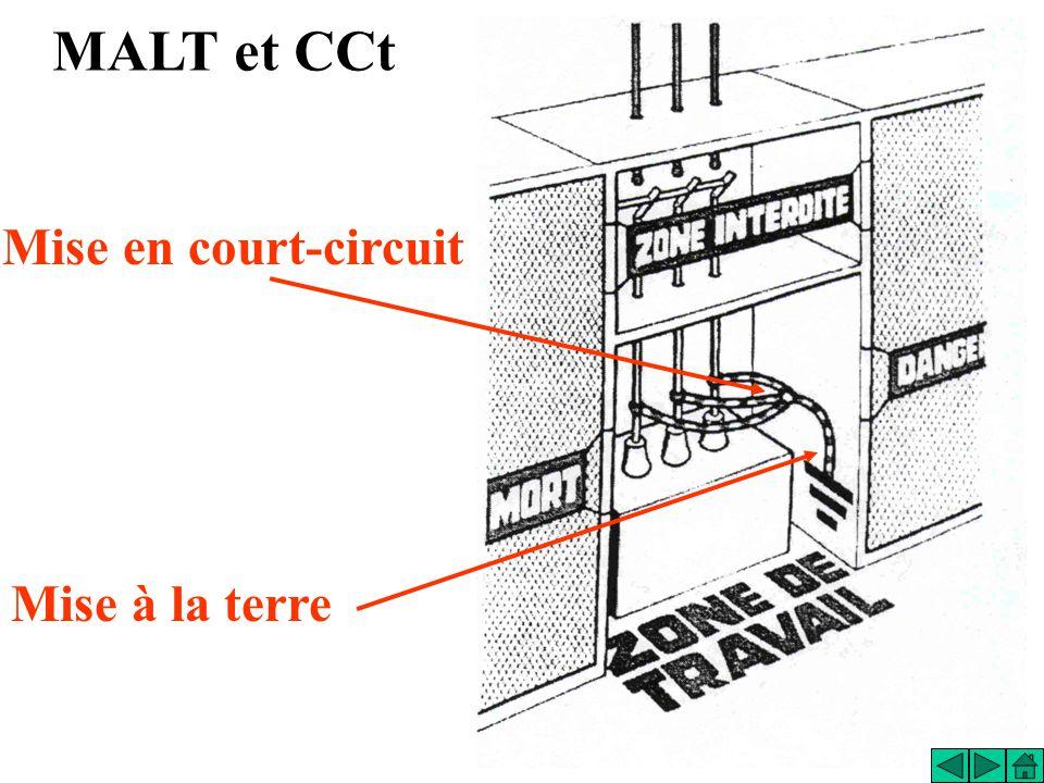 MALT et CCt Mise en court-circuit Mise à la terre