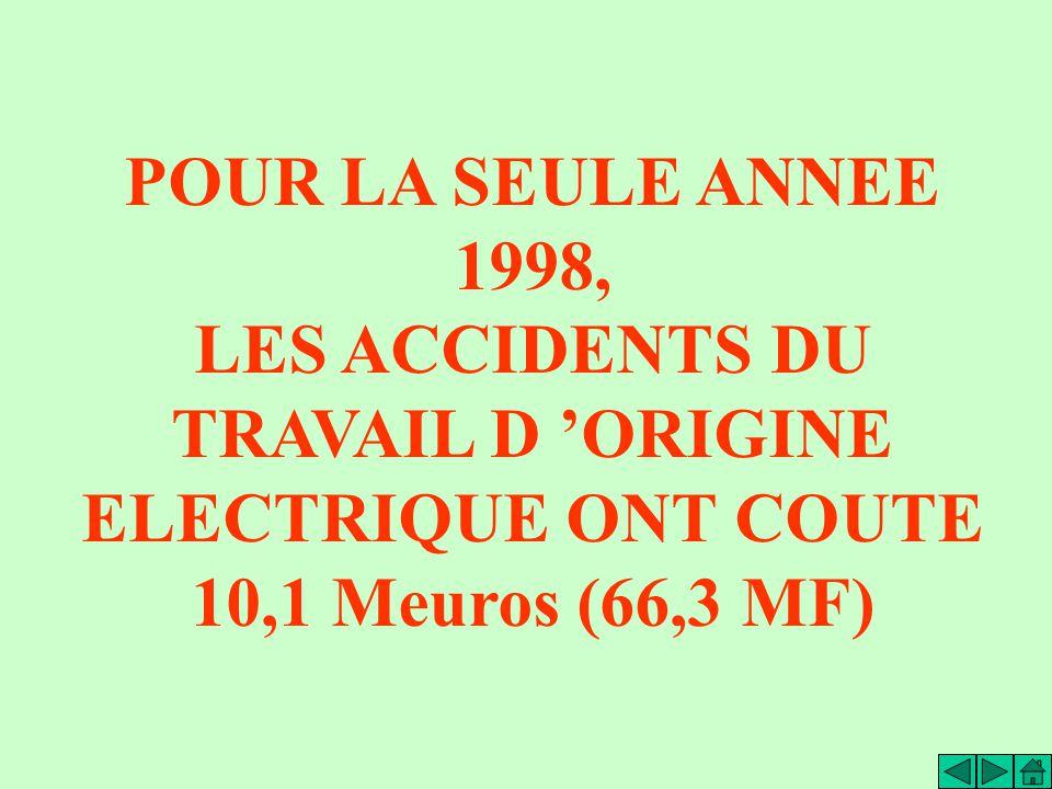 LES ACCIDENTS DU TRAVAIL D 'ORIGINE