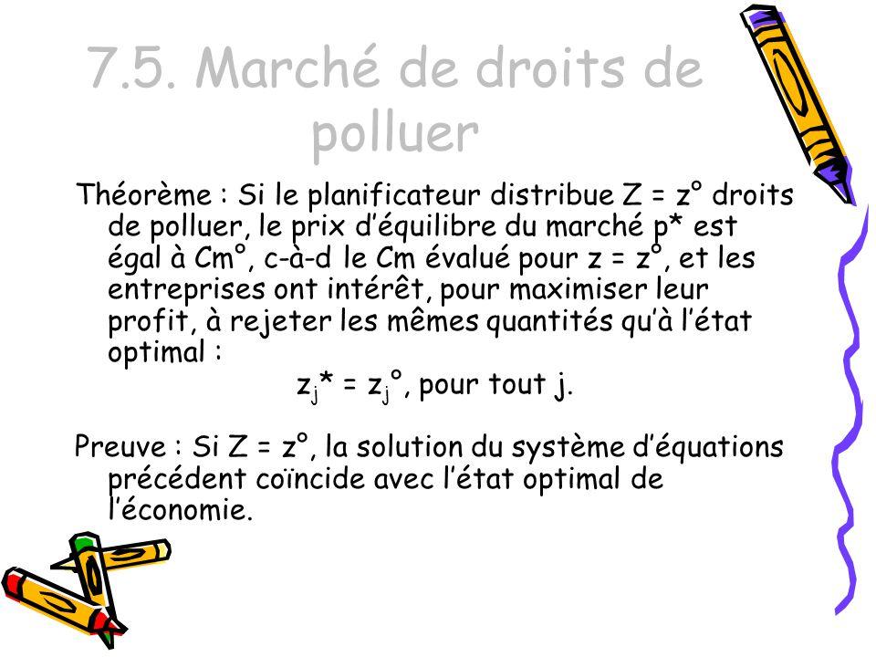 7.5. Marché de droits de polluer