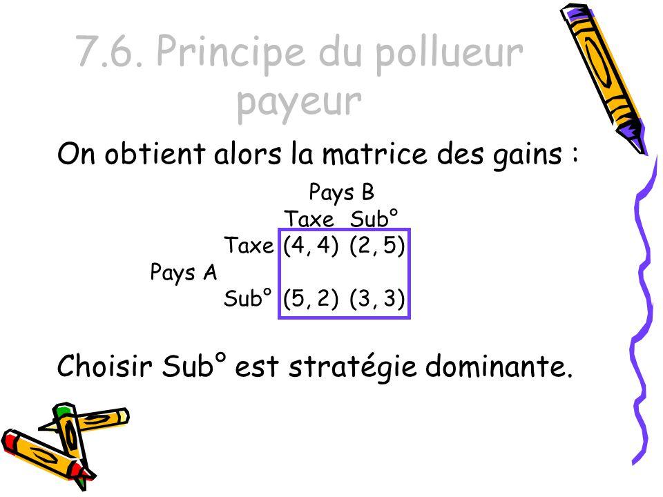 7.6. Principe du pollueur payeur
