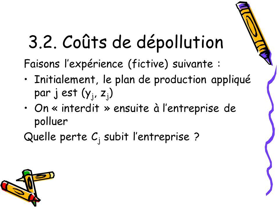 3.2. Coûts de dépollution Faisons l'expérience (fictive) suivante :