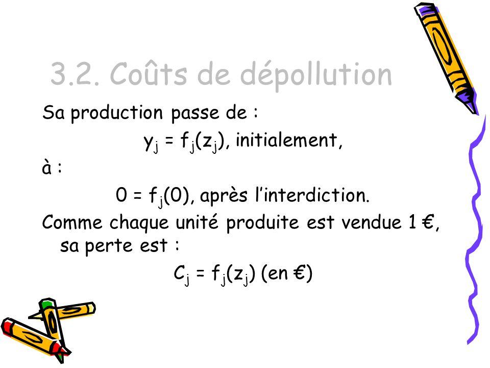 3.2. Coûts de dépollution Sa production passe de :