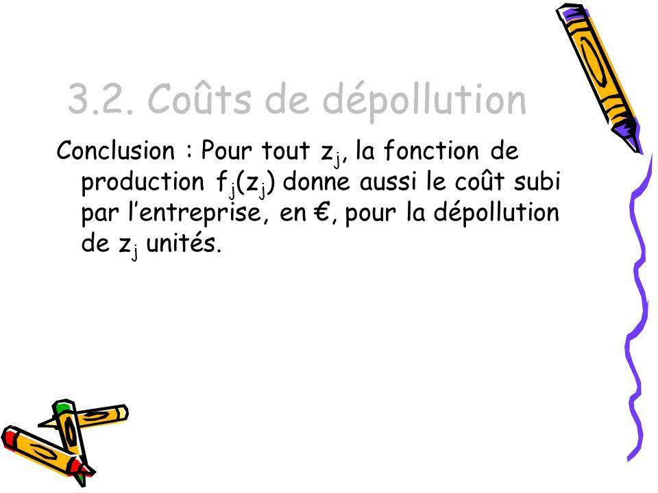 3.2. Coûts de dépollution