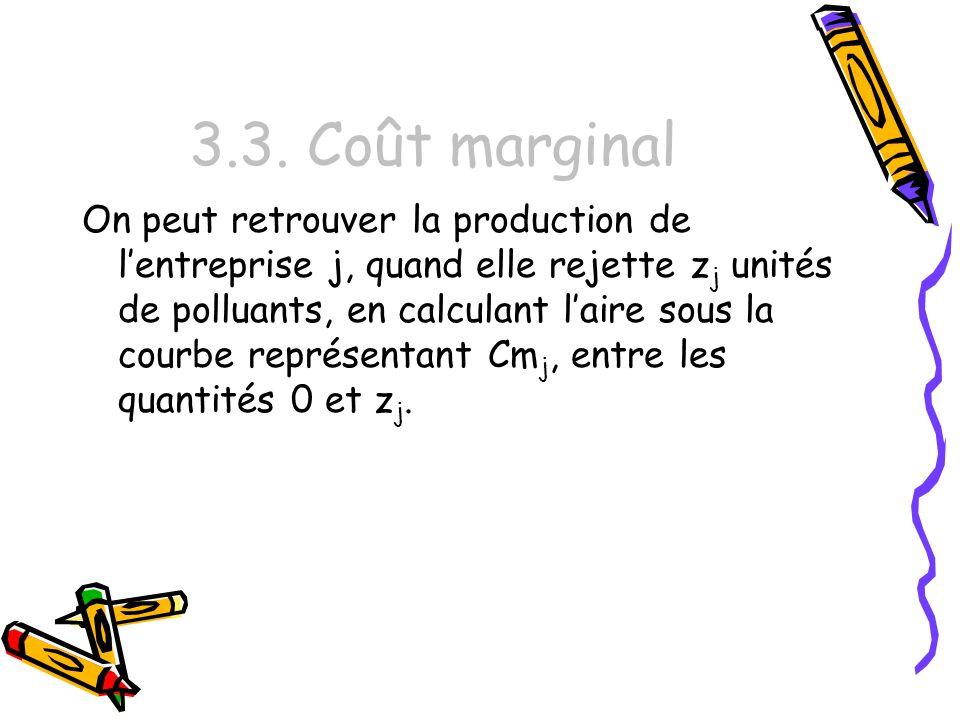 3.3. Coût marginal