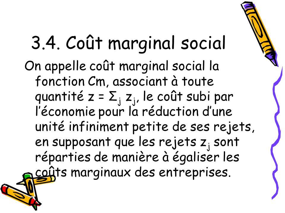 3.4. Coût marginal social