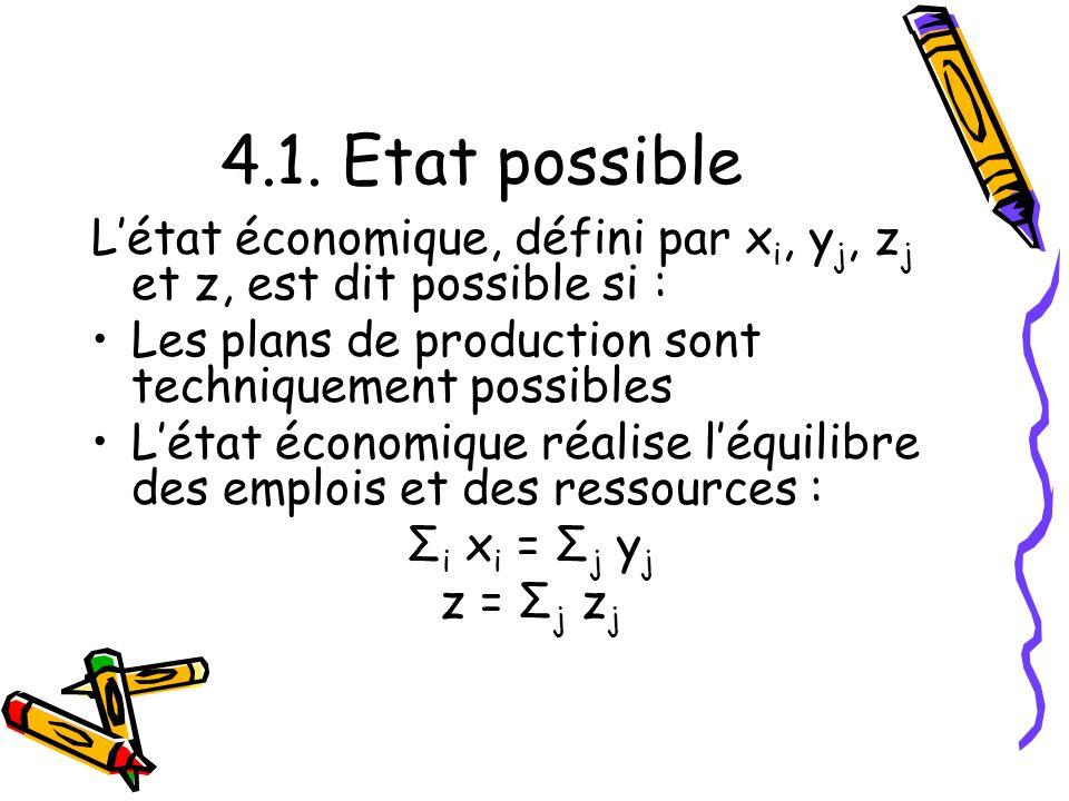 4.1. Etat possible L'état économique, défini par xi, yj, zj et z, est dit possible si : Les plans de production sont techniquement possibles.