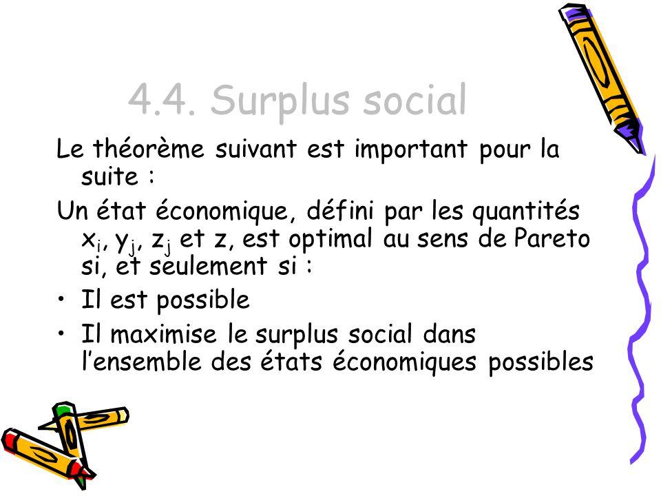 4.4. Surplus social Le théorème suivant est important pour la suite :
