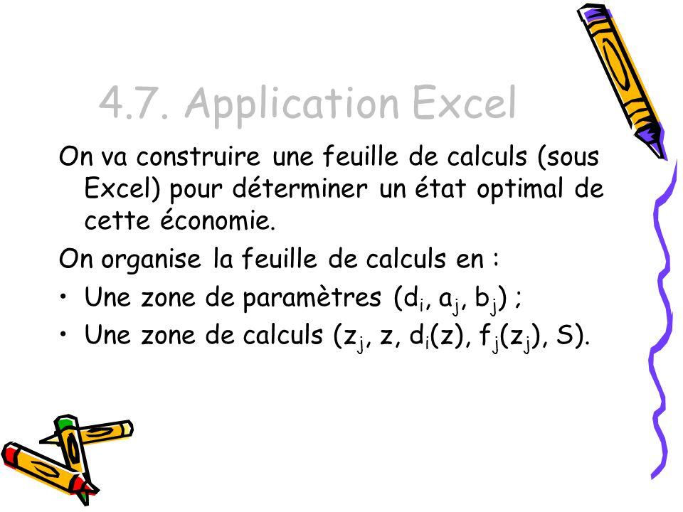 4.7. Application Excel On va construire une feuille de calculs (sous Excel) pour déterminer un état optimal de cette économie.