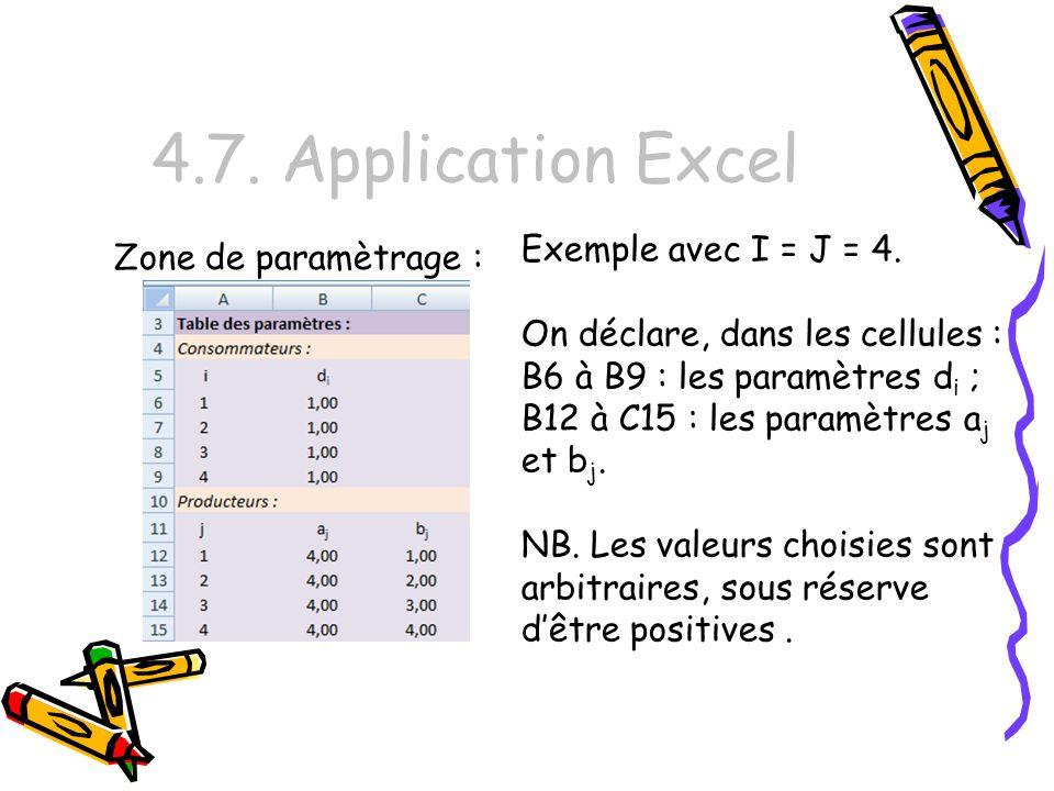 4.7. Application Excel Exemple avec I = J = 4. Zone de paramètrage :