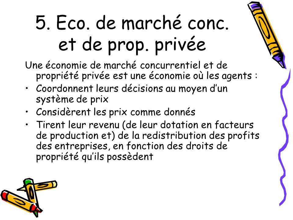 5. Eco. de marché conc. et de prop. privée