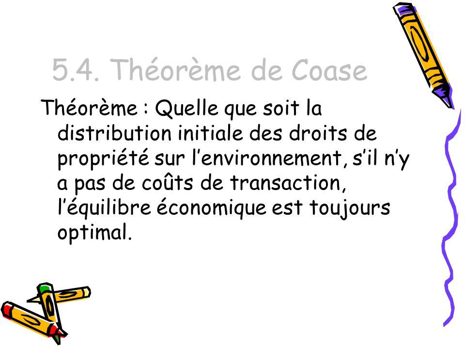 5.4. Théorème de Coase