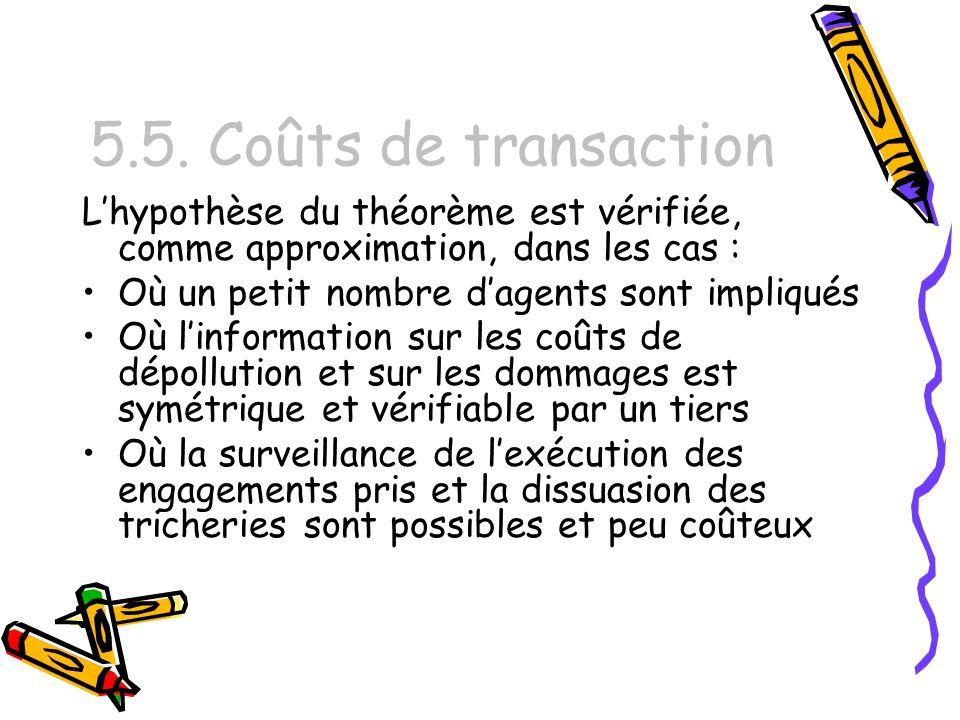 5.5. Coûts de transaction L'hypothèse du théorème est vérifiée, comme approximation, dans les cas :