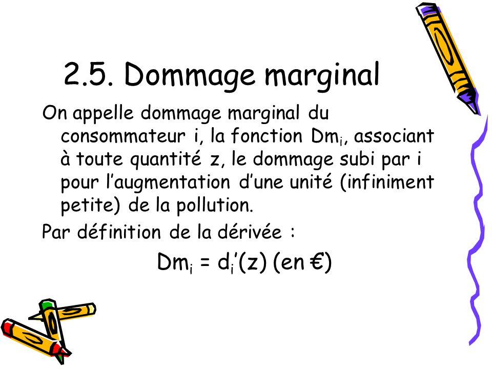 2.5. Dommage marginal Dmi = di'(z) (en €)