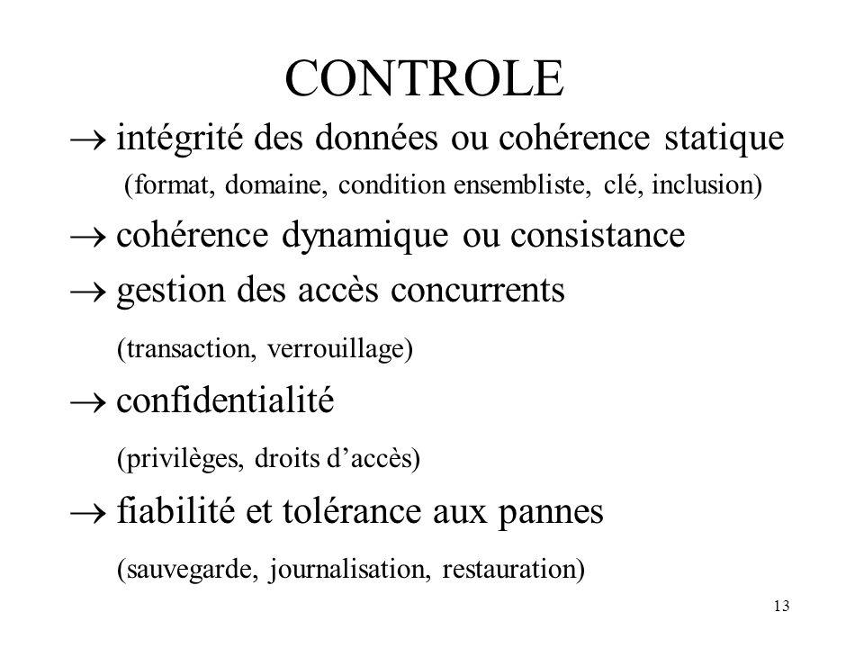 CONTROLE  intégrité des données ou cohérence statique