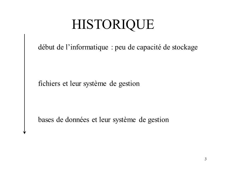 HISTORIQUE début de l'informatique : peu de capacité de stockage