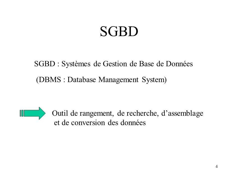 SGBD SGBD : Systèmes de Gestion de Base de Données