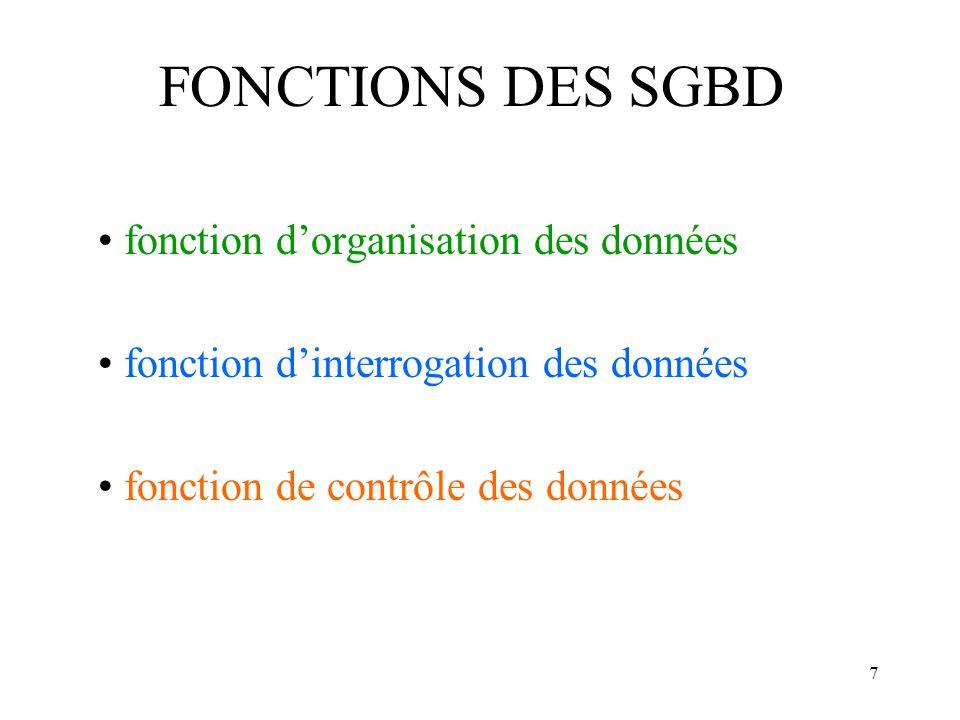 FONCTIONS DES SGBD • fonction d'organisation des données