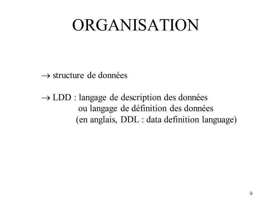 ORGANISATION  structure de données