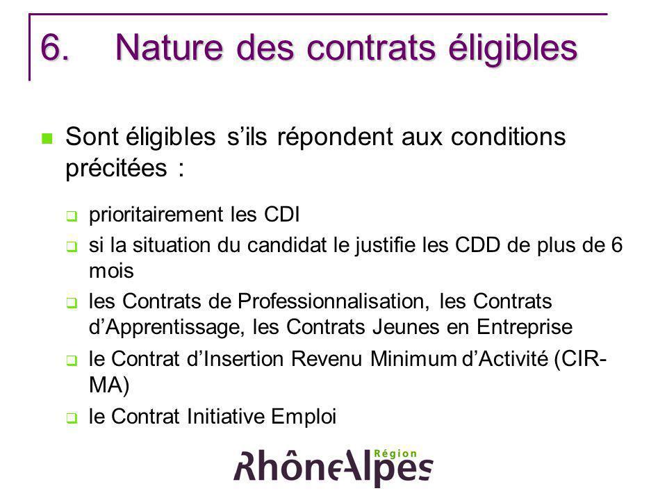 Nature des contrats éligibles