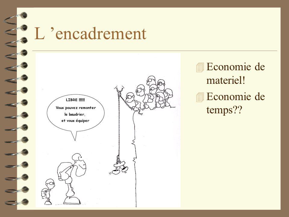 L 'encadrement Economie de materiel! Economie de temps