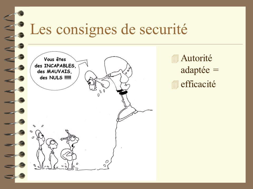 Les consignes de securité