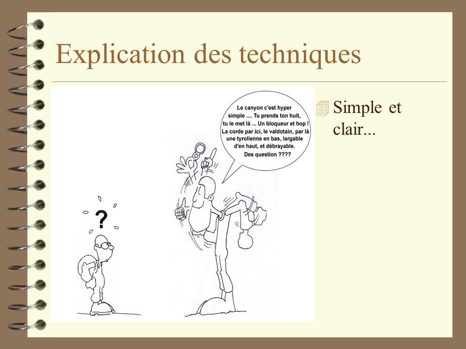 Explication des techniques